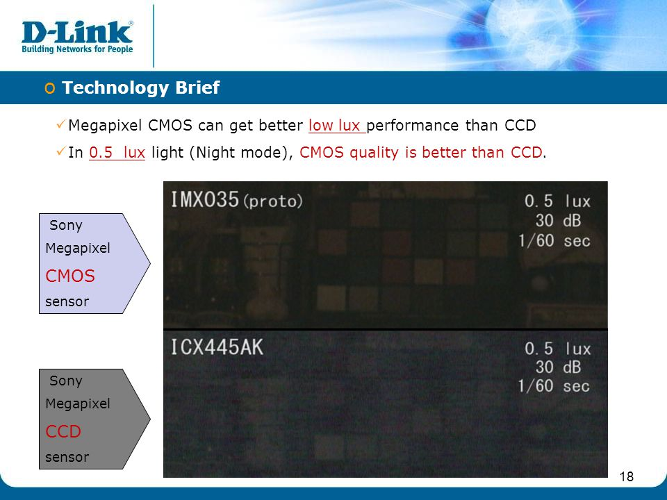 Technology Brief CMOS CCD