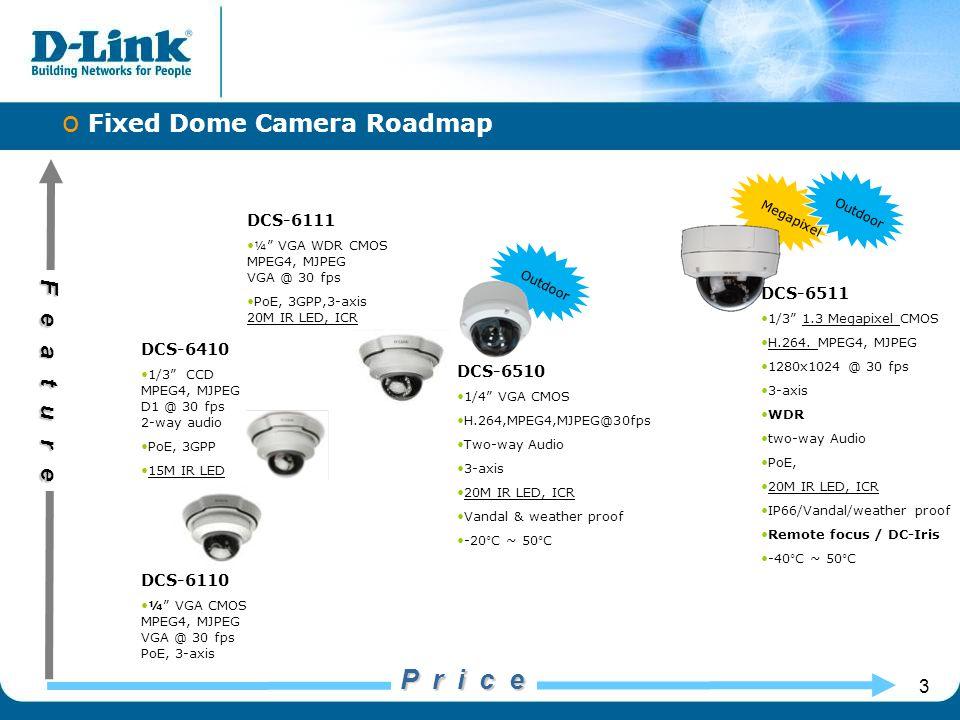 P r i c e Fixed Dome Camera Roadmap Feature DCS-6111 DCS-6511 DCS-6410