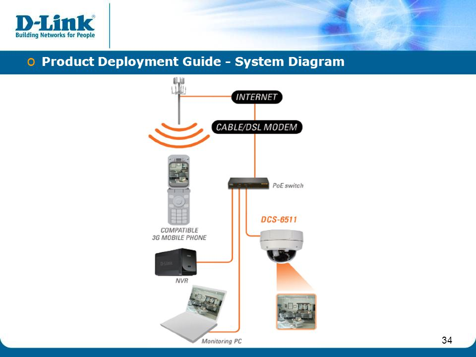 Product Deployment Guide - System Diagram