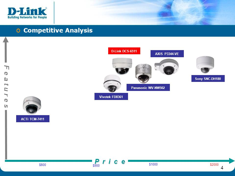 Features P r i c e Competitive Analysis D-Link DCS-6511 AXIS P3344-VE