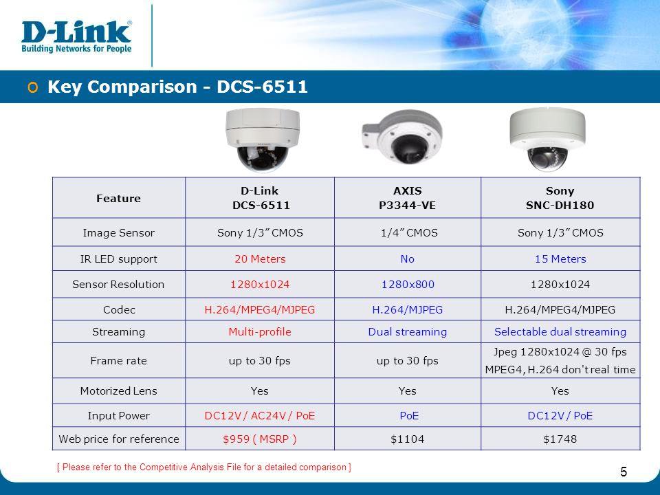 Key Comparison - DCS-6511 Feature D-Link DCS-6511 AXIS P3344-VE Sony