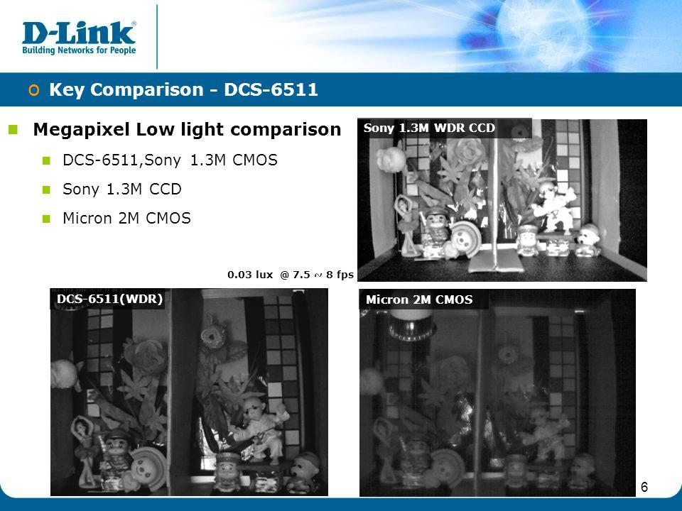 Megapixel Low light comparison