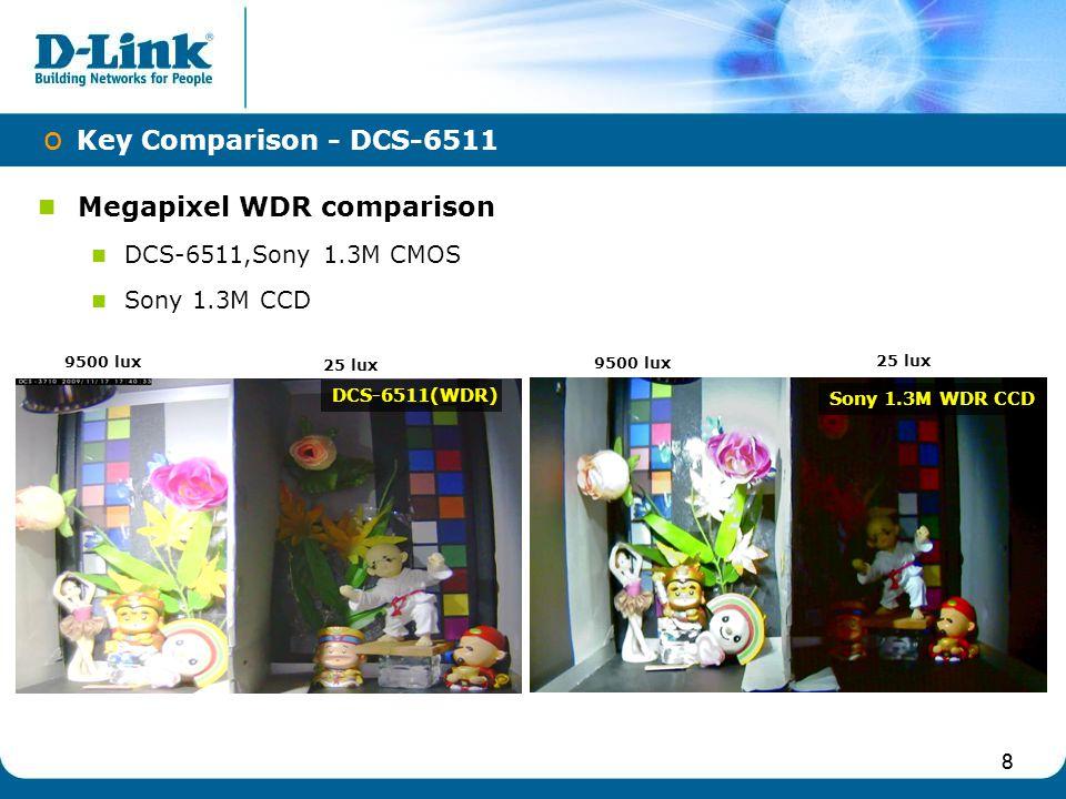 Megapixel WDR comparison