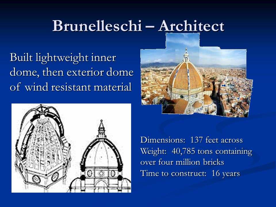 Brunelleschi – Architect