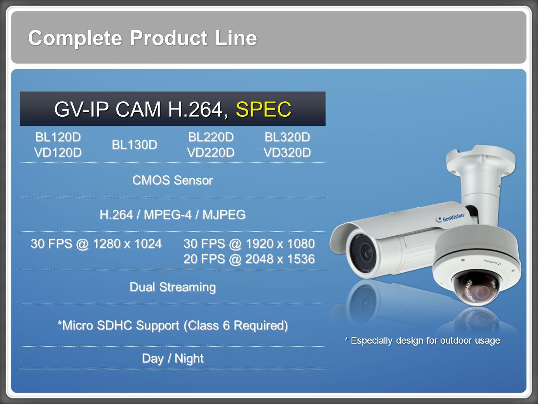 Complete Product Line GV-IP CAM H.264, SPEC BL120D VD120D BL130D