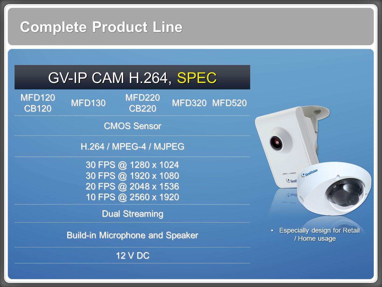 Complete Product Line GV-IP CAM H.264, SPEC MFD120 CB120 MFD130 MFD220