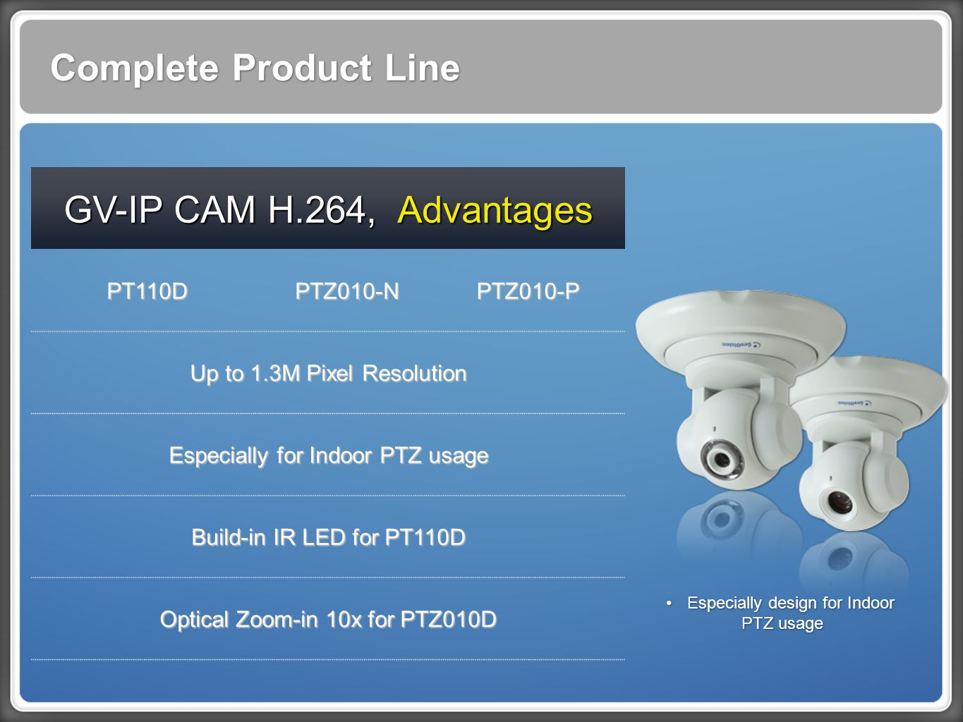 Complete Product Line GV-IP CAM H.264, Advantages PT110D PTZ010-N