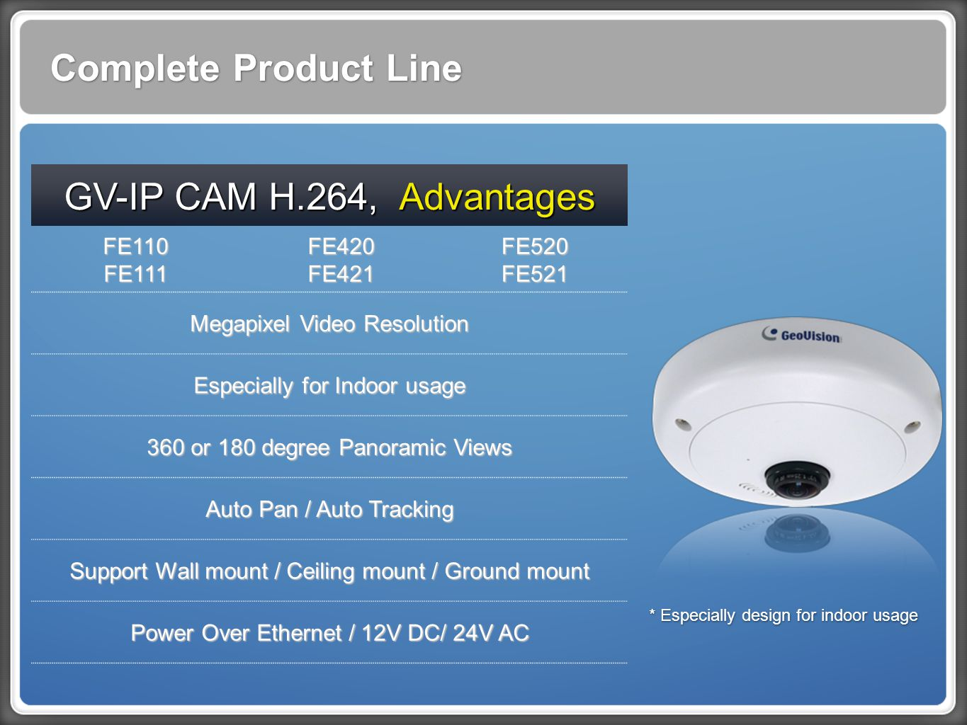 Complete Product Line GV-IP CAM H.264, Advantages FE110 FE111 FE420