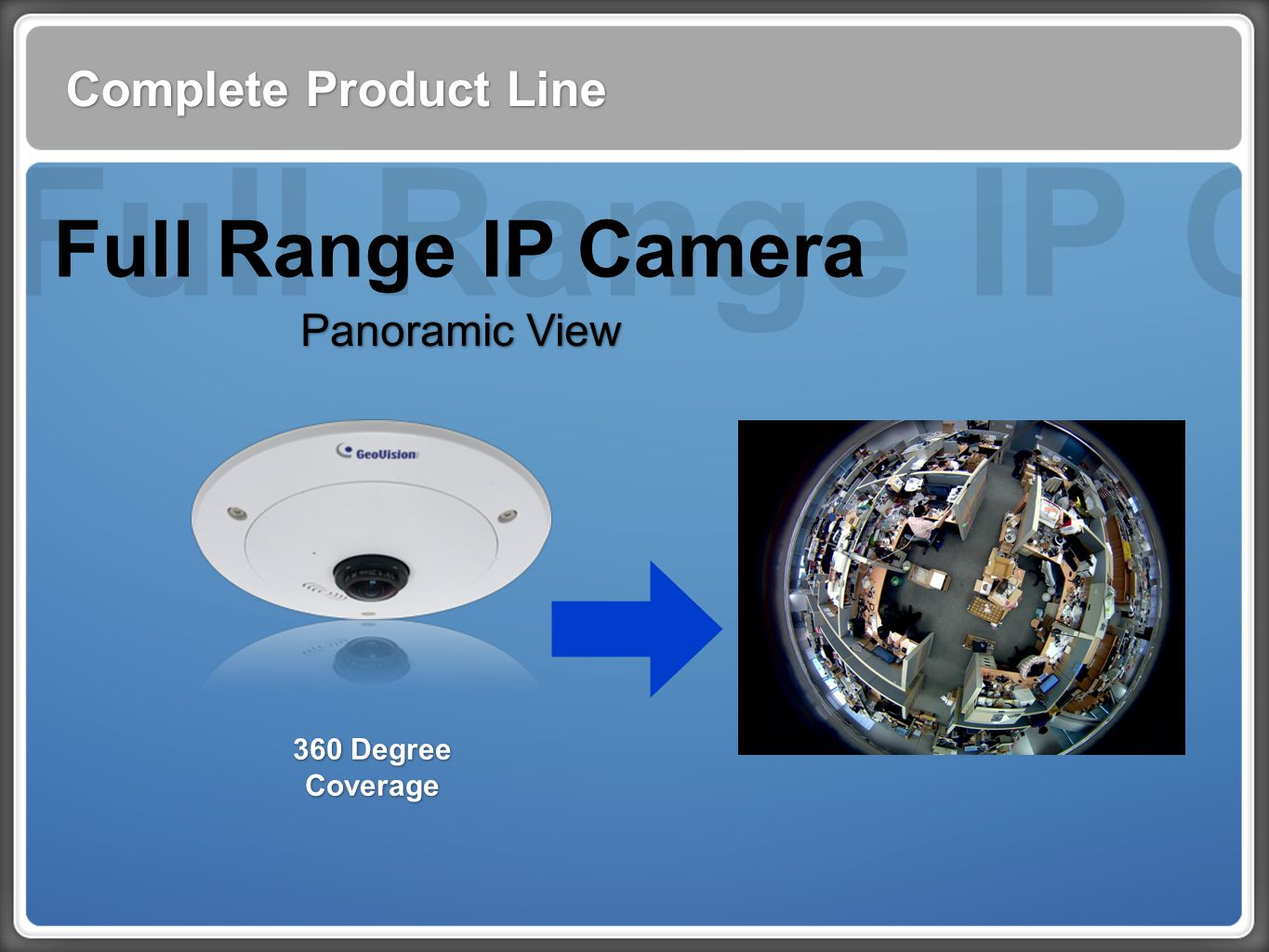 Full Range IP Cam Full Range IP Camera Complete Product Line
