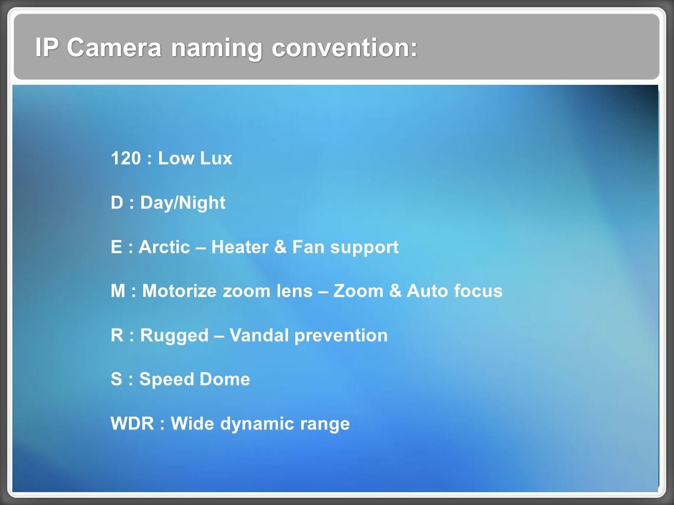 IP Camera naming convention: