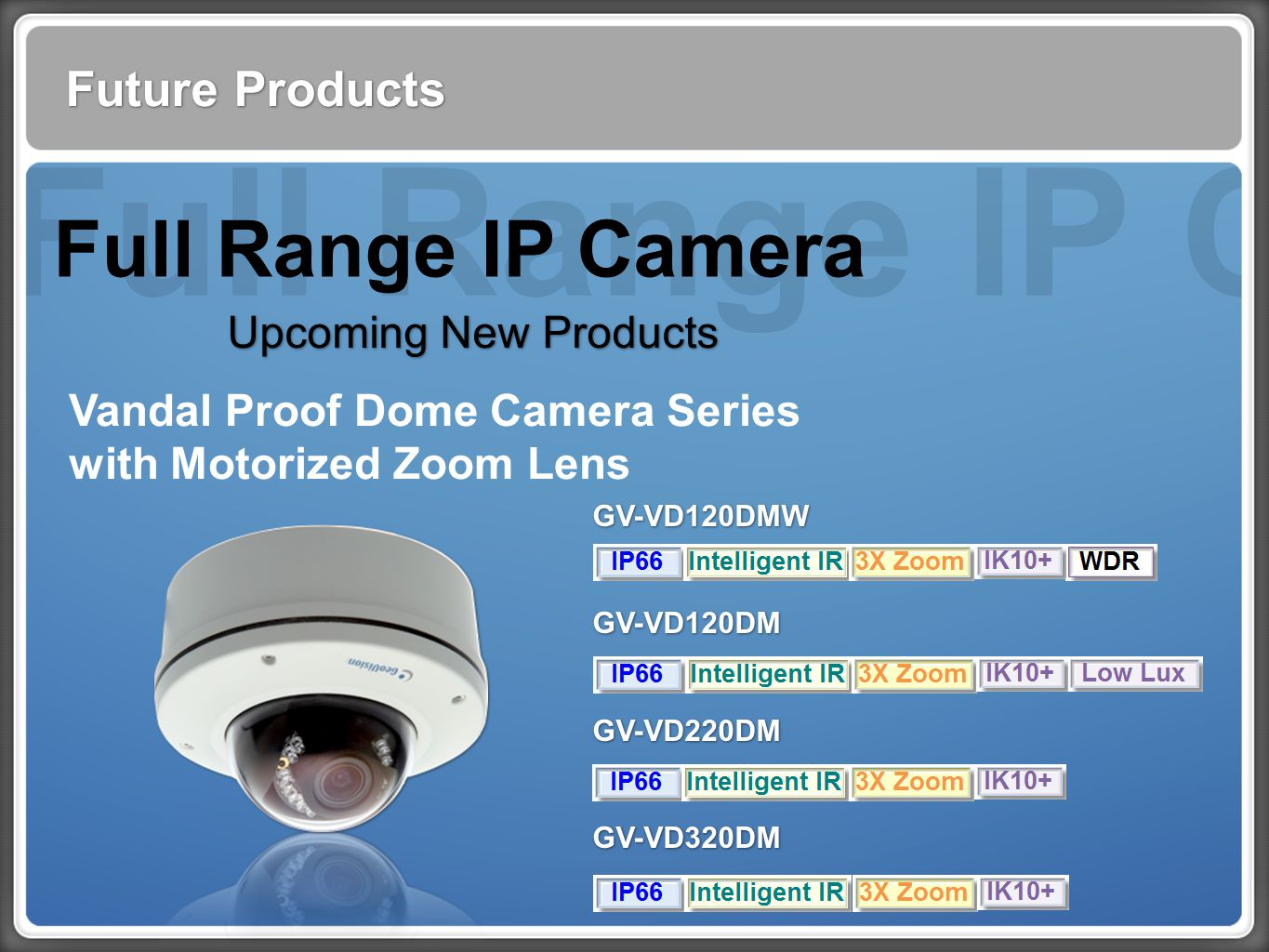 Full Range IP Cam Full Range IP Camera Future Products