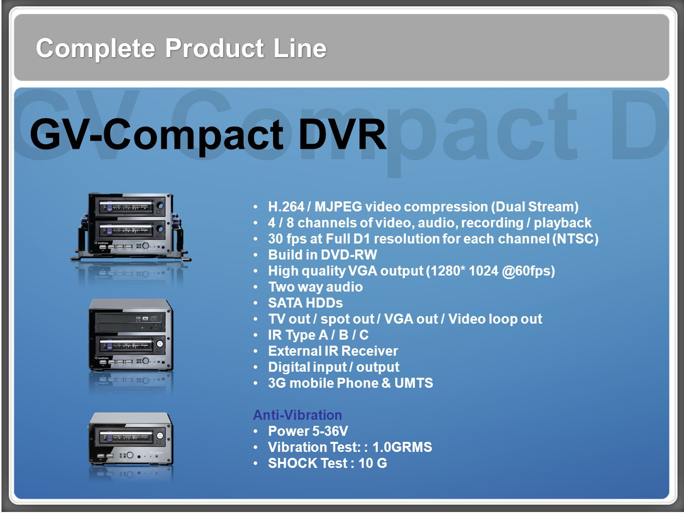 GV Compact DVR GV-Compact DVR Complete Product Line
