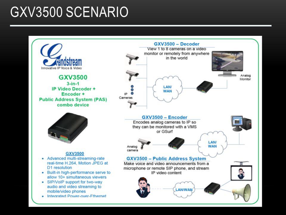 GXV3500 SCenario