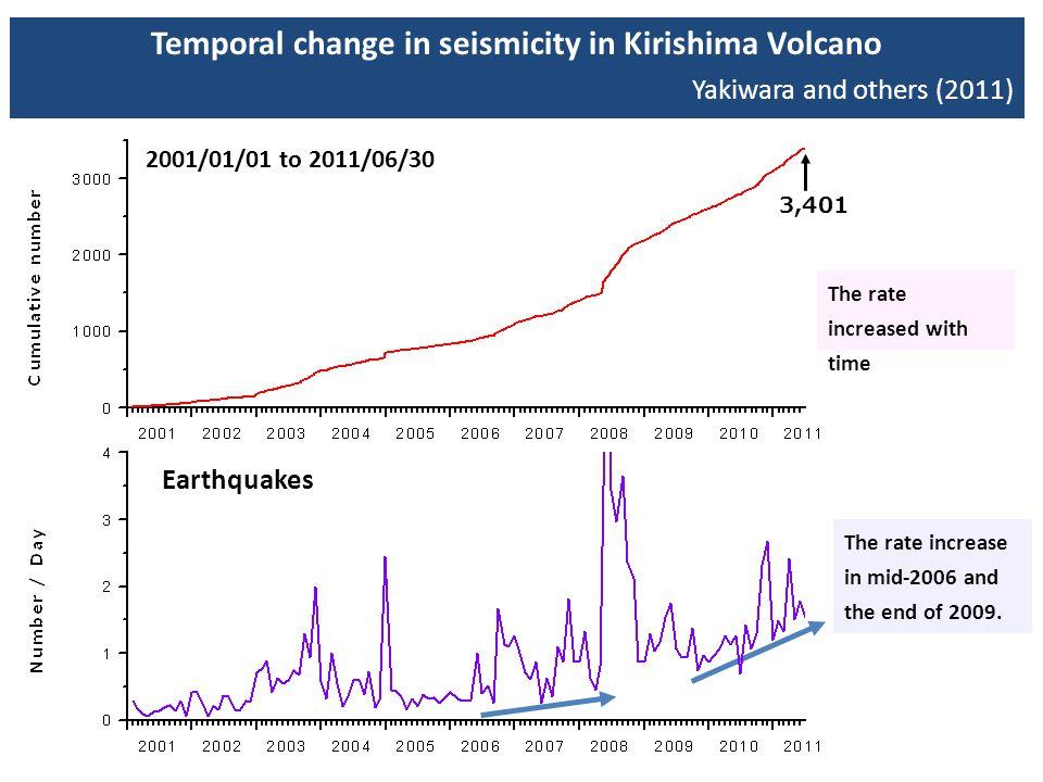 Temporal change in seismicity in Kirishima Volcano