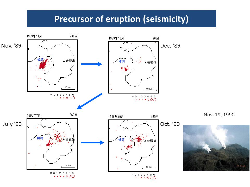 Precursor of eruption (seismicity)