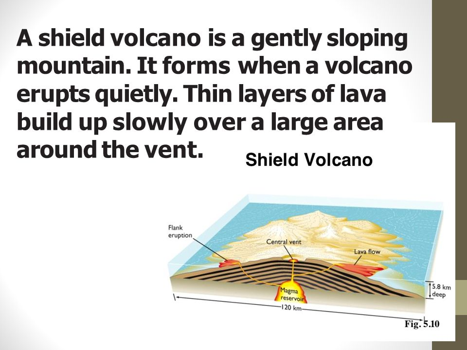 A shield volcano is a gently sloping mountain