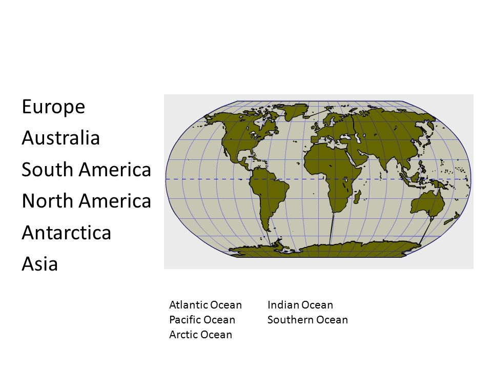 Europe Australia South America North America Antarctica Asia