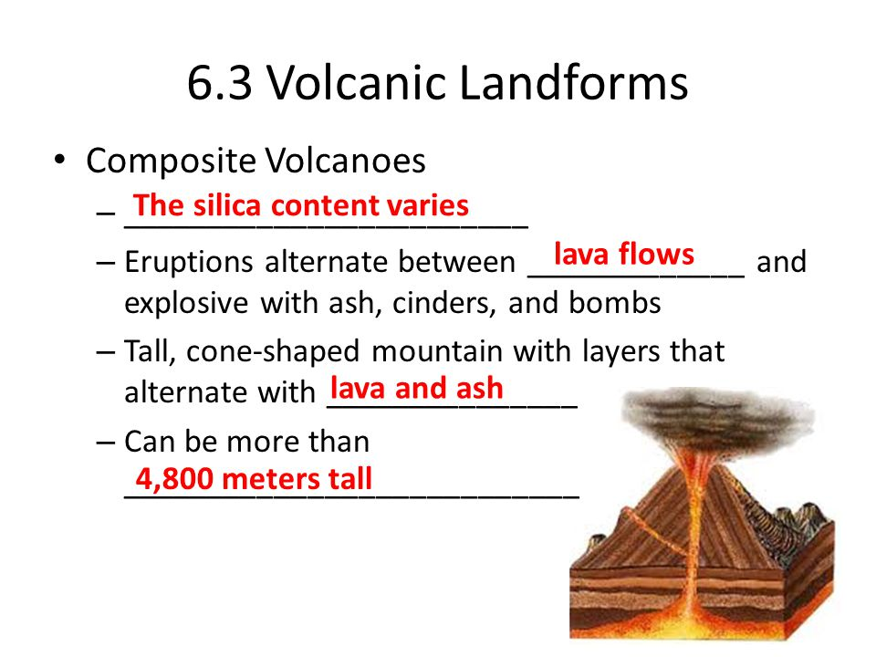 6.3 Volcanic Landforms Composite Volcanoes ________________________