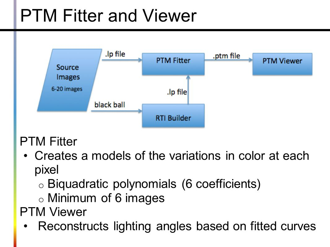 PTM Fitter and Viewer PTM Fitter