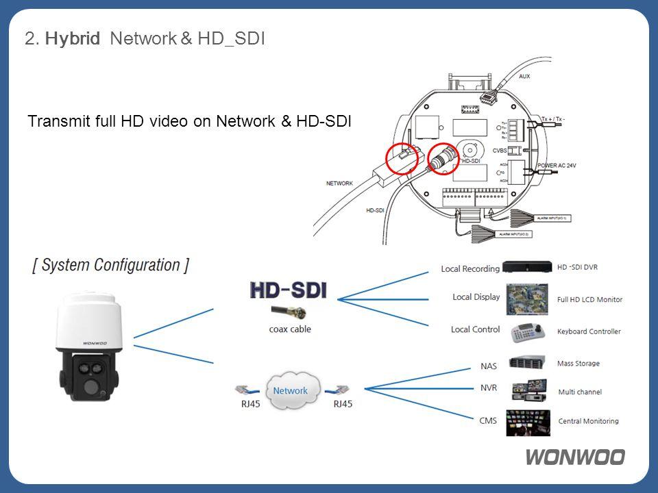 2. Hybrid Network & HD_SDI