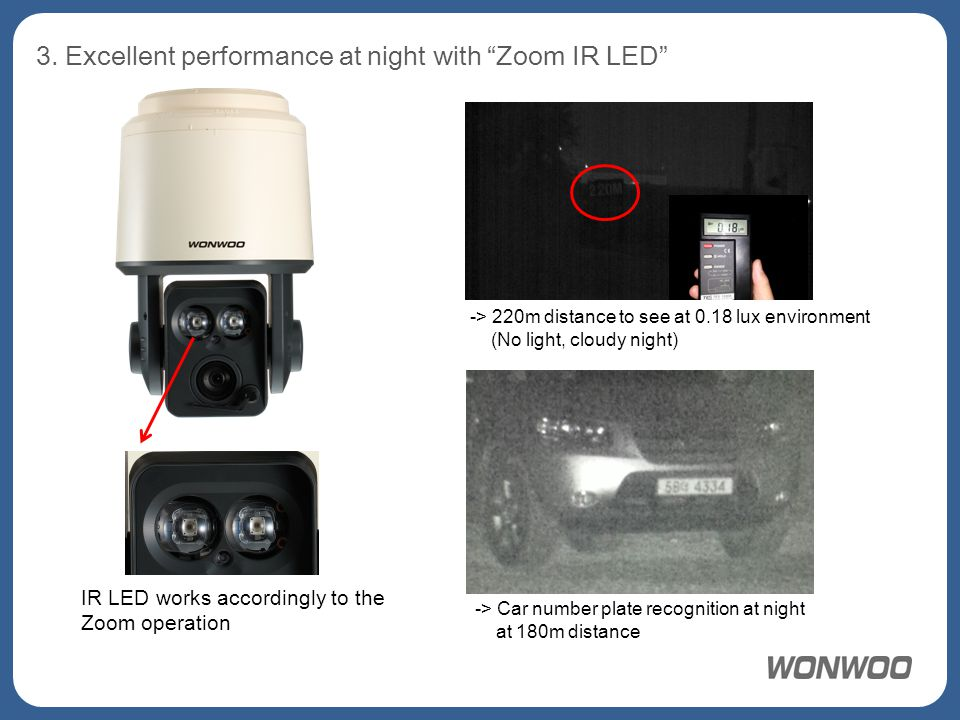 3. Excellent performance at night with Zoom IR LED