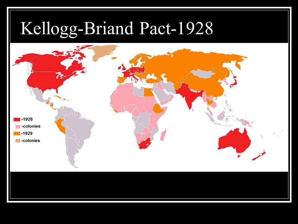 Kellogg-Briand Pact-1928