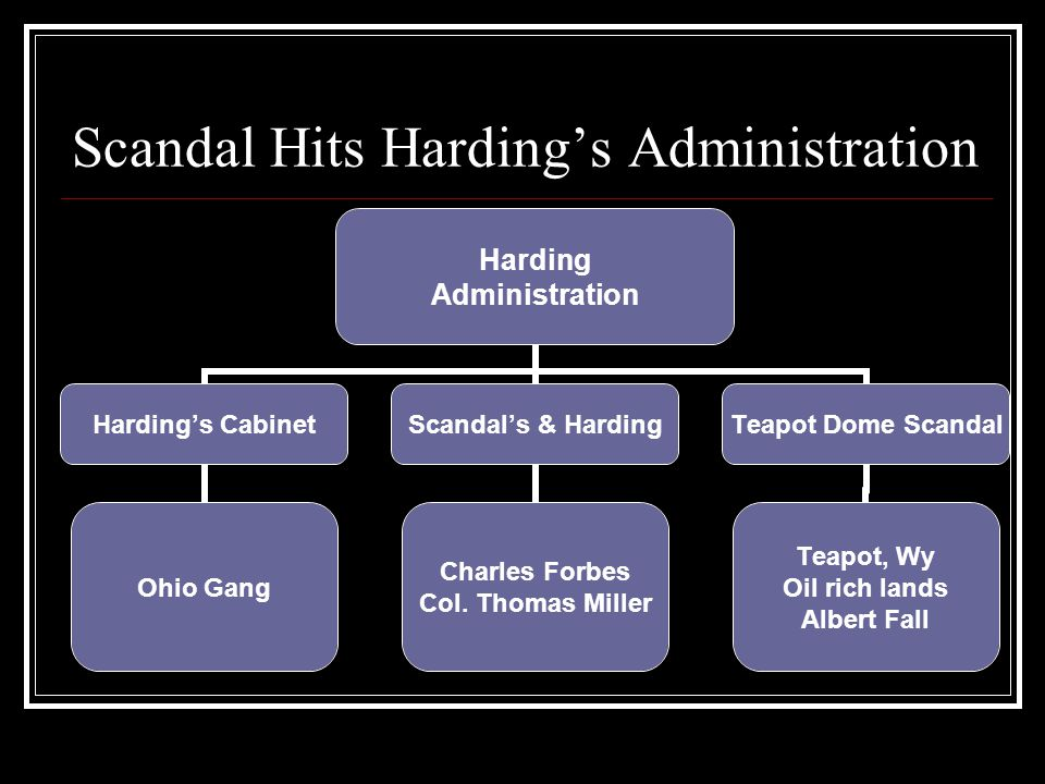 Scandal Hits Harding's Administration