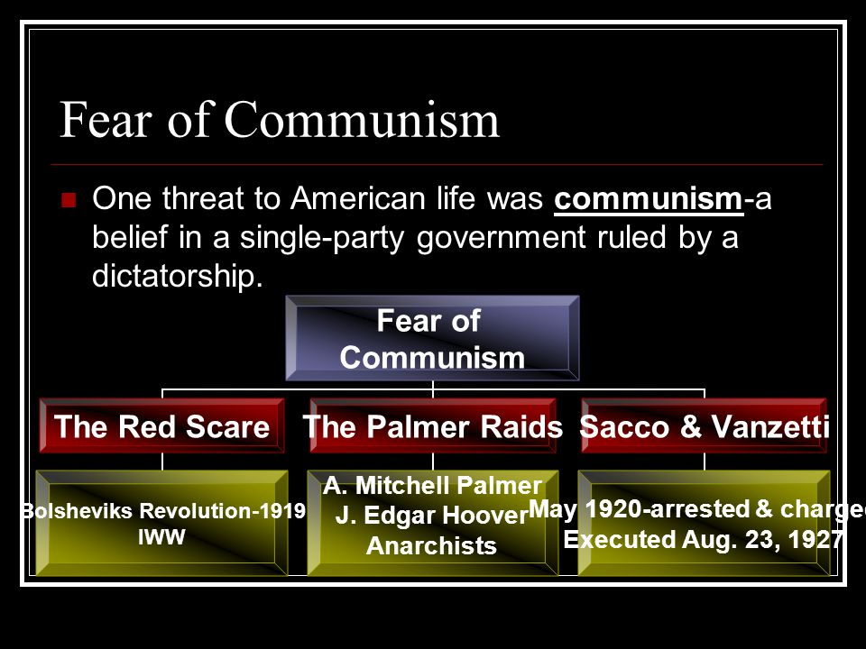 Fear of Communism One threat to American life was communism-a belief in a single-party government ruled by a dictatorship.