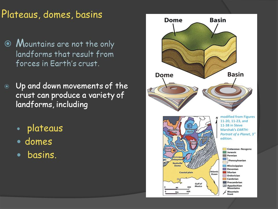 Plateaus, domes, basins Mountains are not the only landforms that result from forces in Earth's crust.