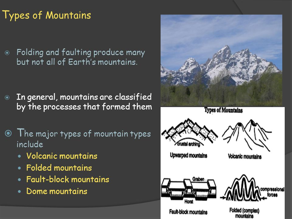 The major types of mountain types include