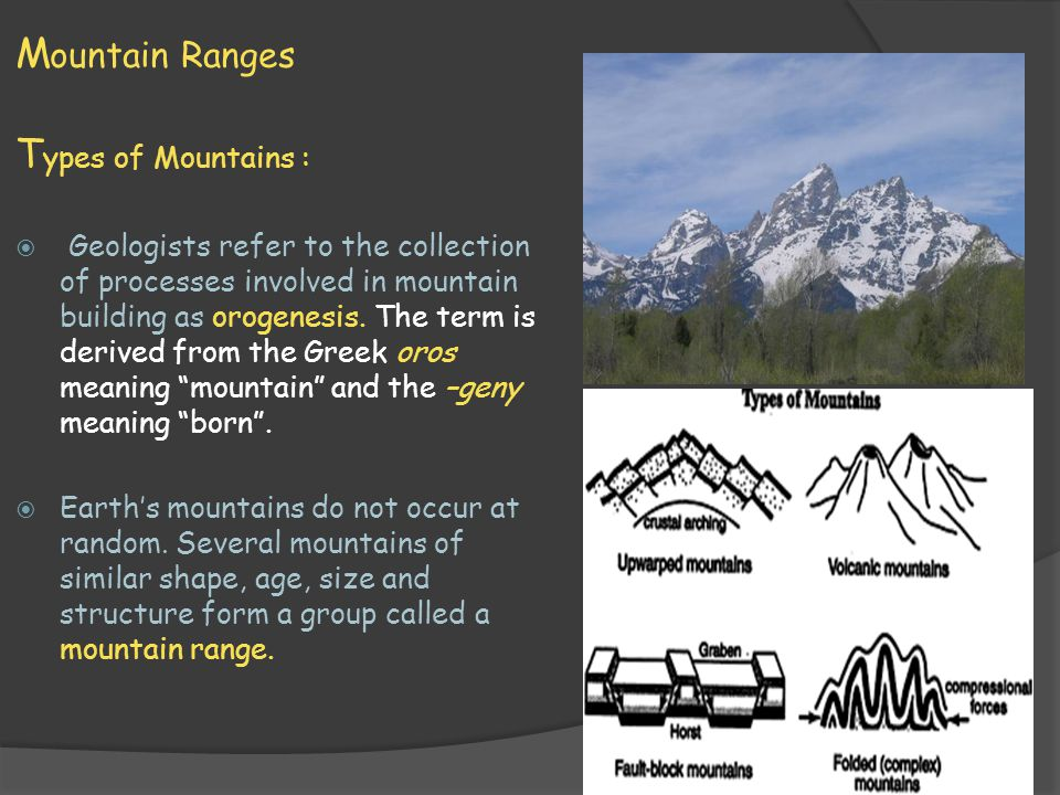 Types of Mountains : Mountain Ranges