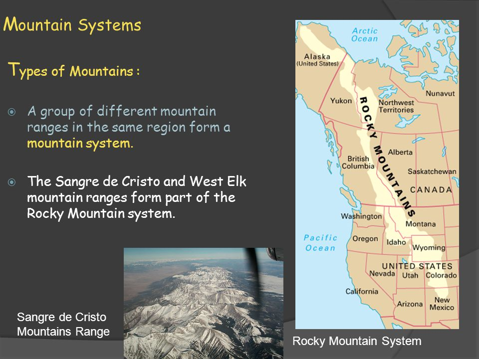 Mountain Systems Types of Mountains :
