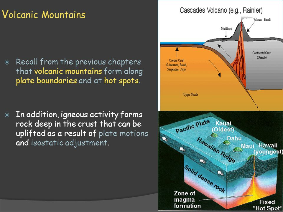 Volcanic Mountains Recall from the previous chapters that volcanic mountains form along plate boundaries and at hot spots.