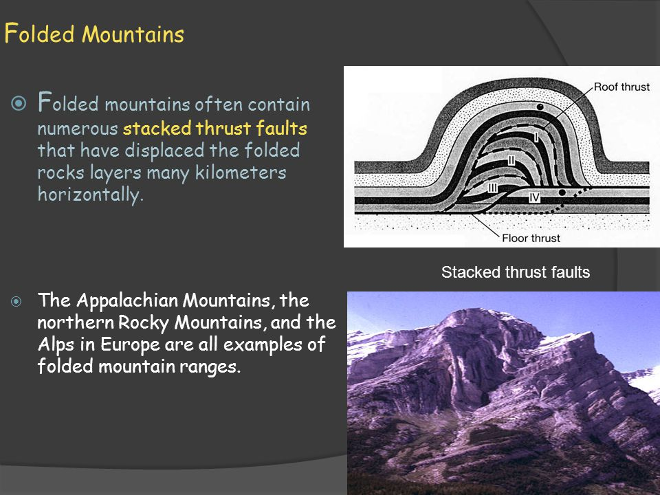 Folded Mountains