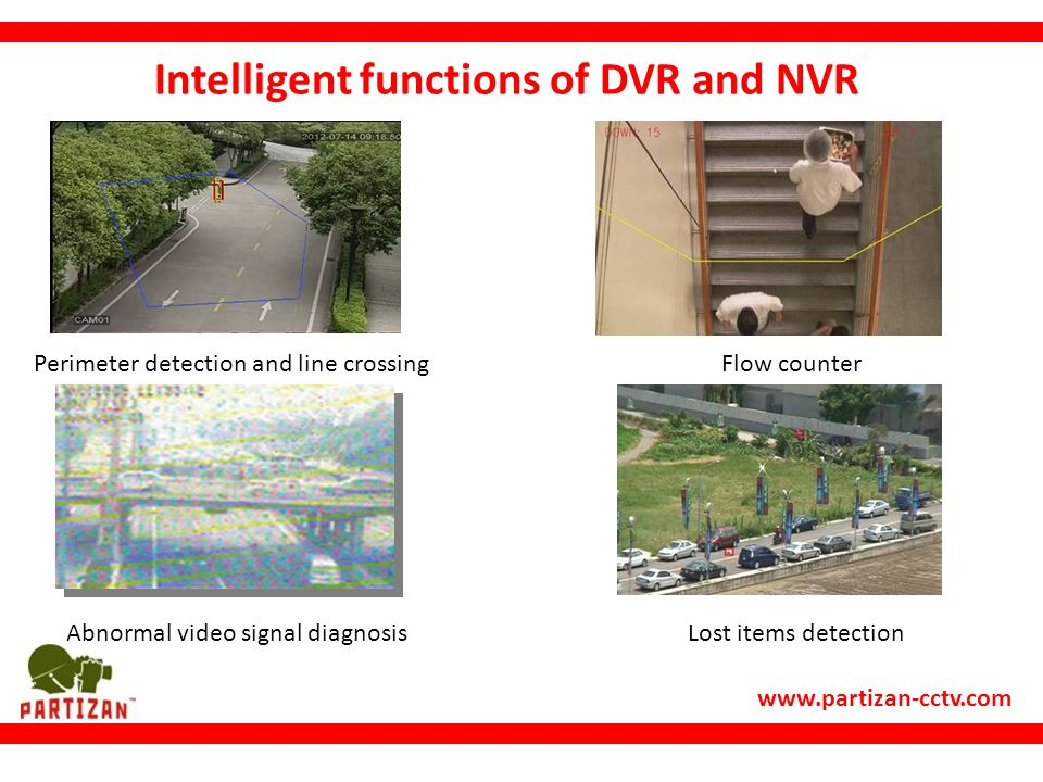 Intelligent functions of DVR and NVR