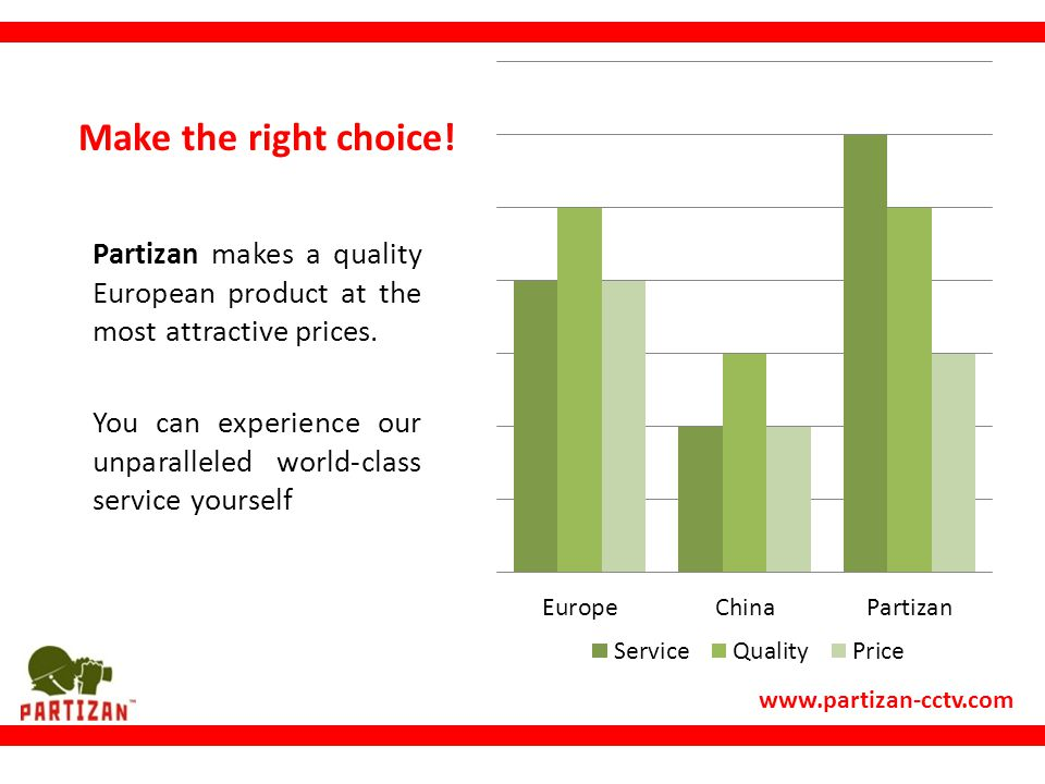 Make the right choice! Partizan makes a quality European product at the most attractive prices.
