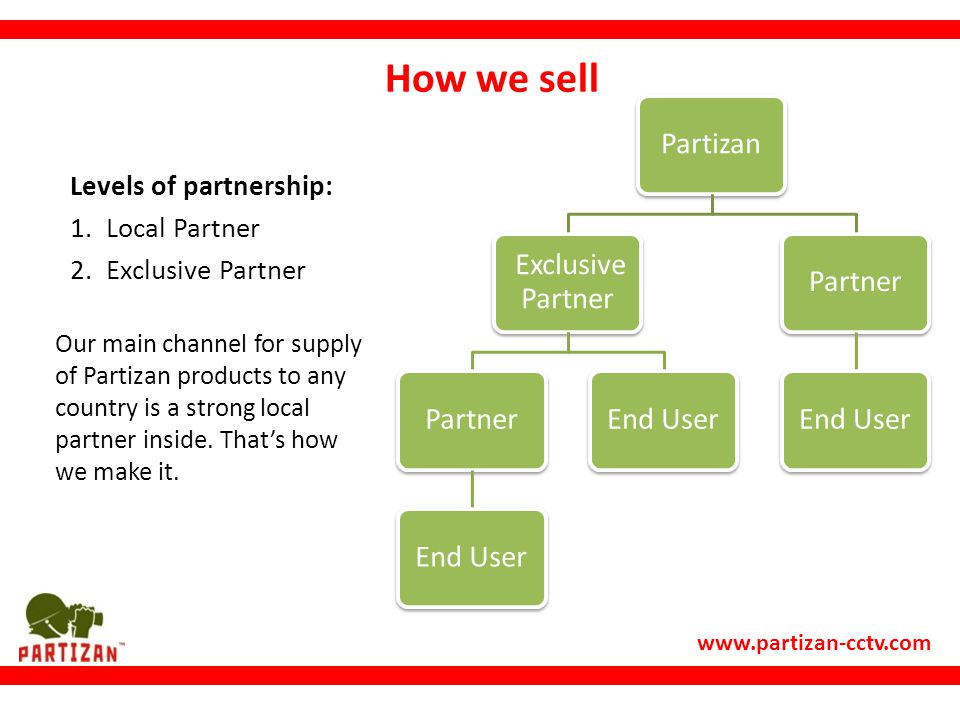 How we sell Partizan Exclusive Partner Partner End User