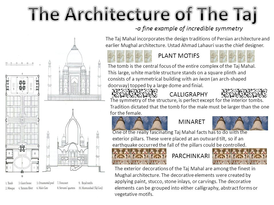 The Architecture of The Taj