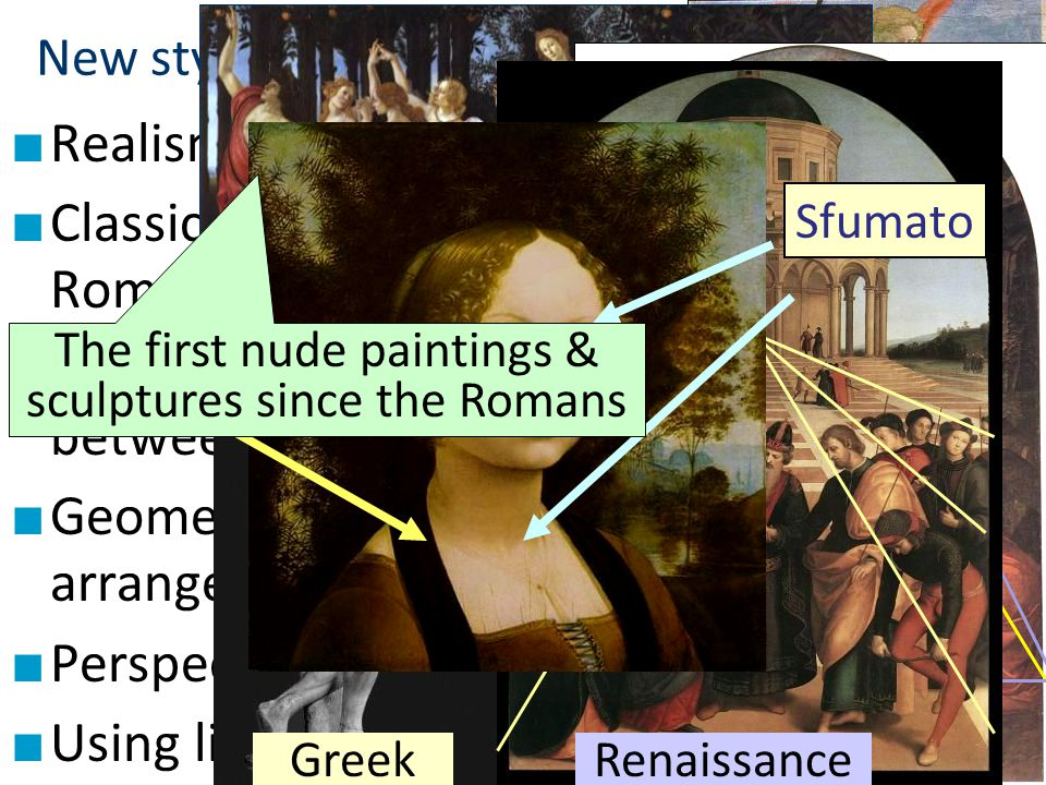 New styles & techniques of Renaissance art