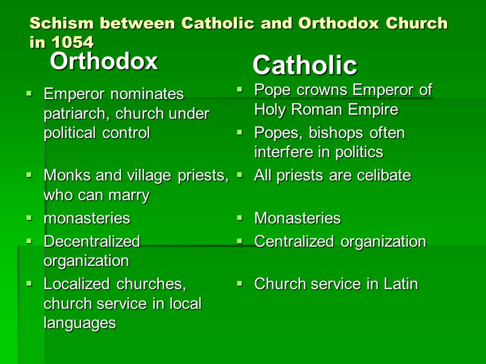 Schism between Catholic and Orthodox Church in 1054