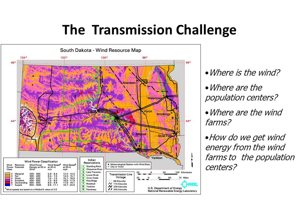 The Transmission Challenge