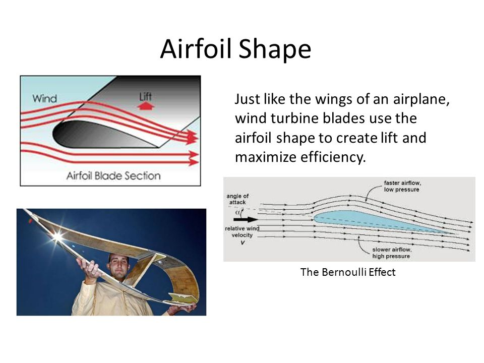 Airfoil Shape Just like the wings of an airplane, wind turbine blades use the airfoil shape to create lift and maximize efficiency.