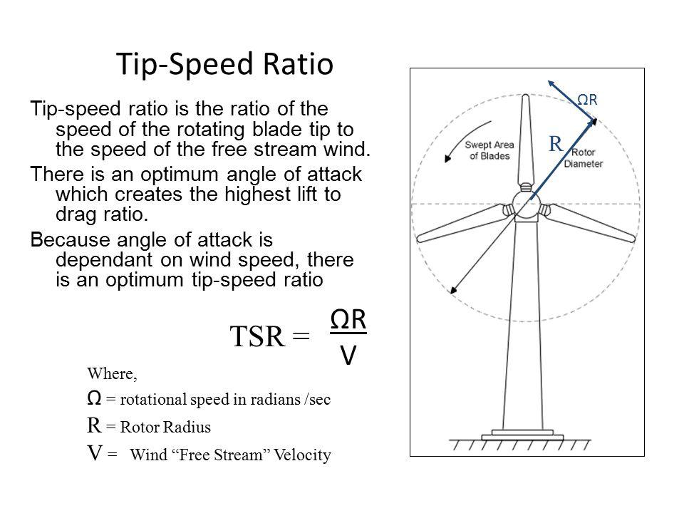 Tip-Speed Ratio ΩR TSR = V R Ω = rotational speed in radians /sec