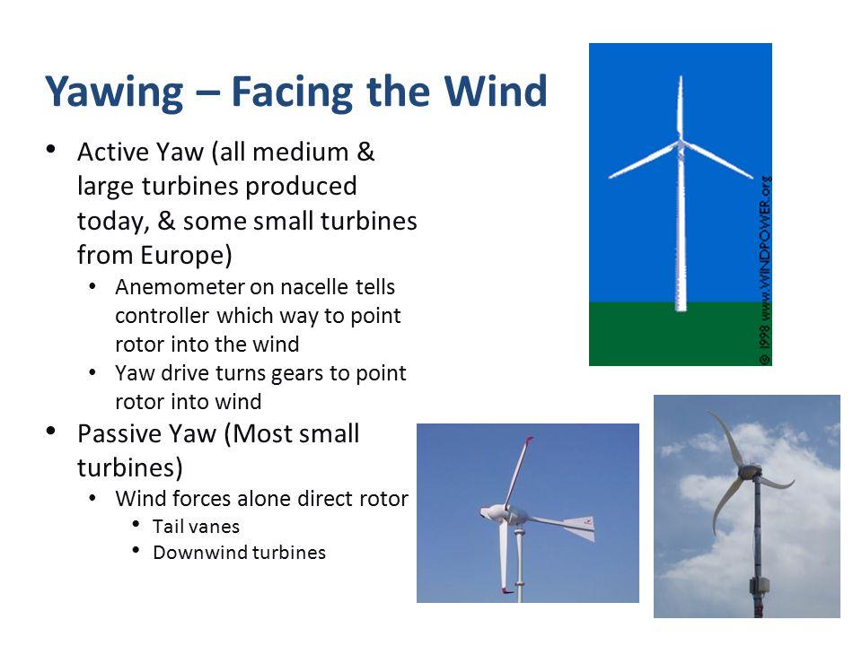 Yawing – Facing the Wind