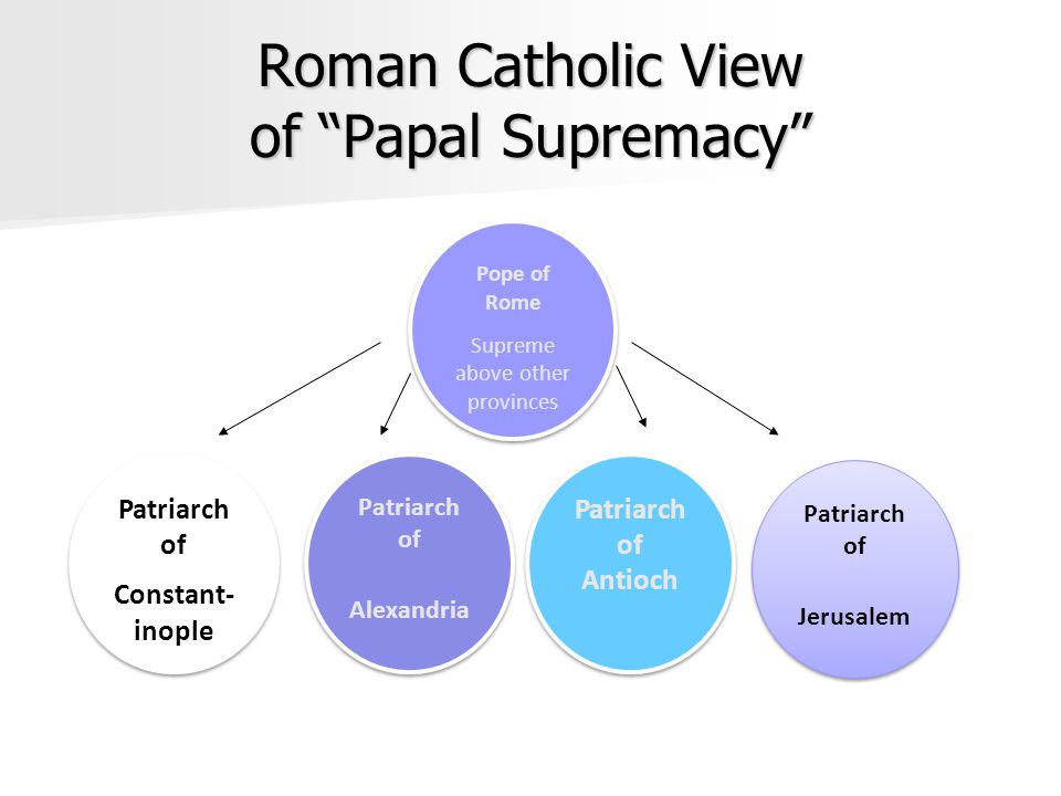 Roman Catholic View of Papal Supremacy