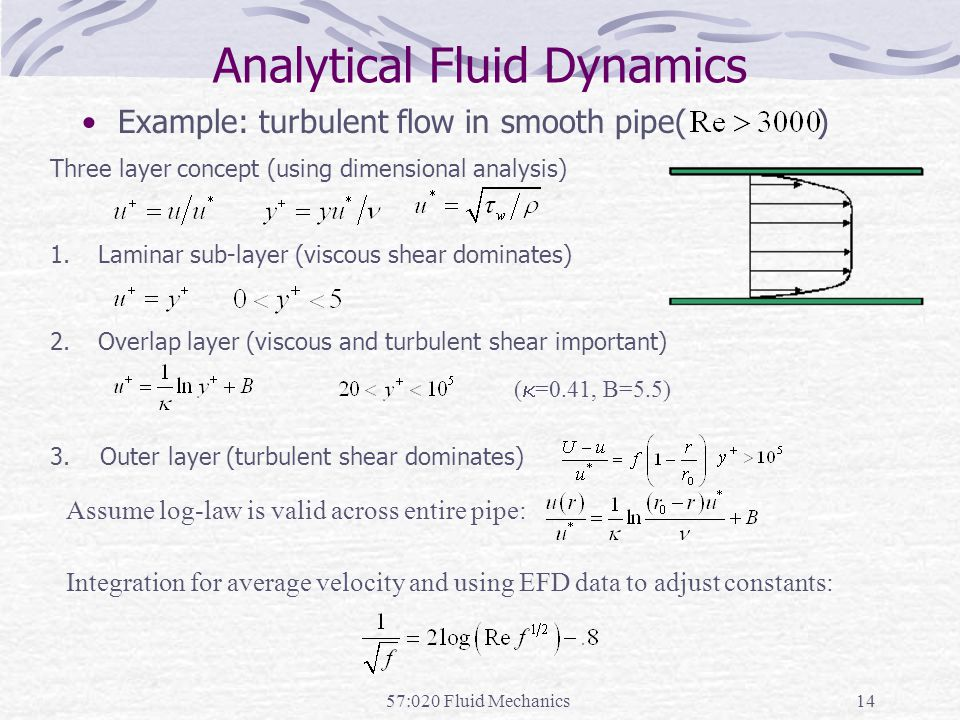 Analytical Fluid Dynamics