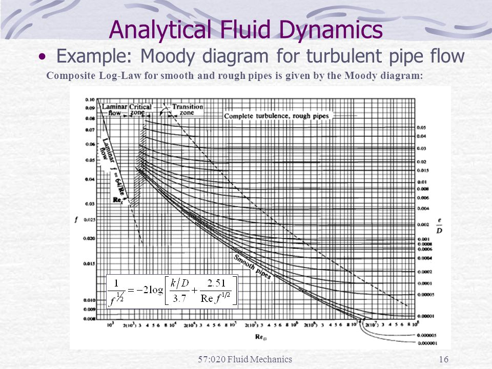 Introduction to fluid mechanics ppt video online download 16 analytical fluid dynamics example moody diagram ccuart Images