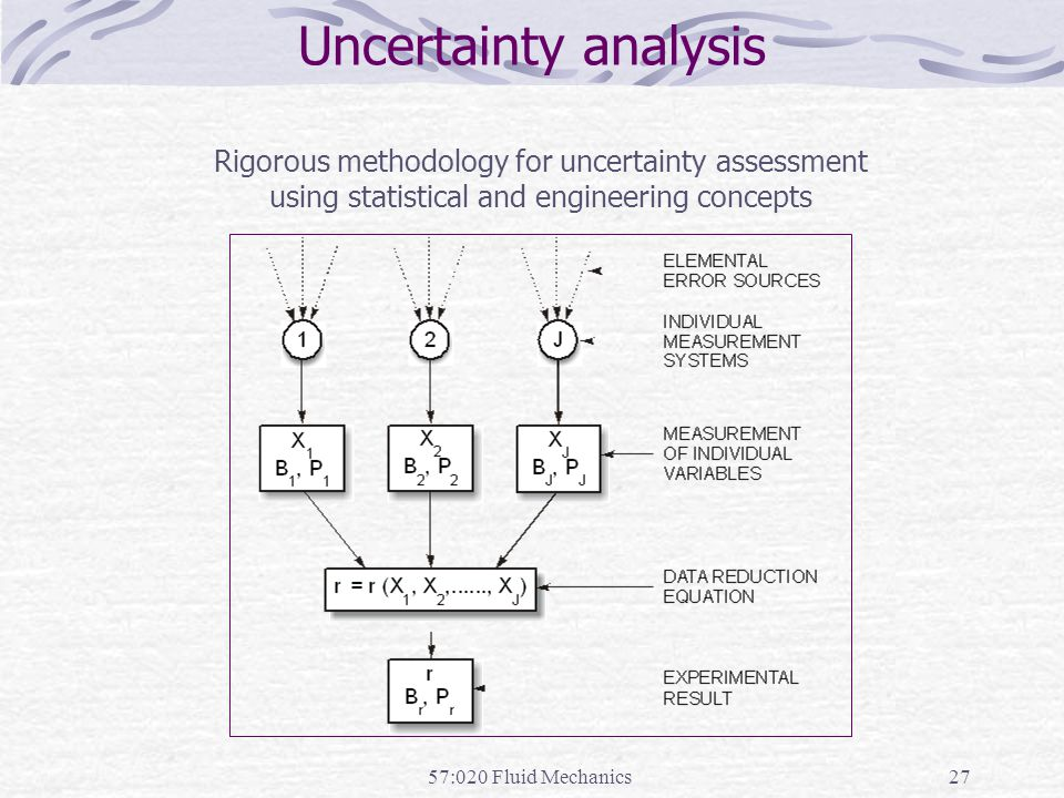 Uncertainty analysis Rigorous methodology for uncertainty assessment using statistical and engineering concepts.