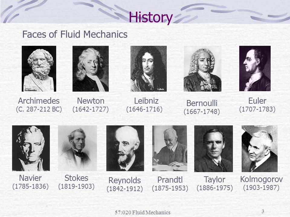 History Faces of Fluid Mechanics Archimedes Newton Leibniz Euler