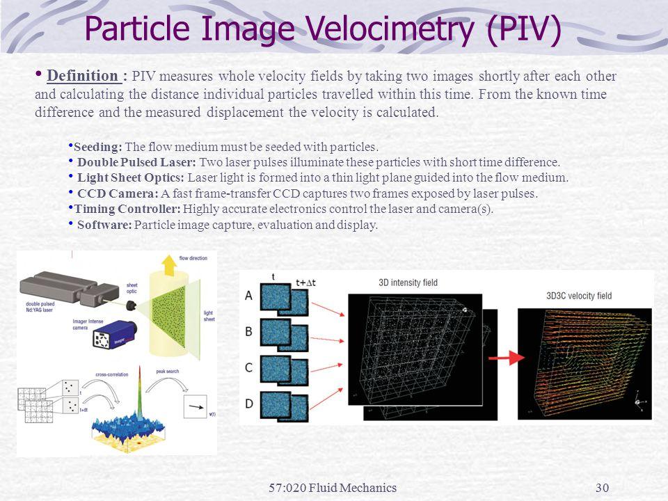 Particle Image Velocimetry (PIV)
